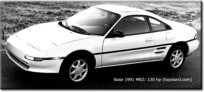1991 Toyota MR2 car reviews