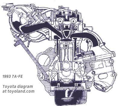 Toyota F Engine Emission Diagram - Data wiring diagramatinox-soudure.fr
