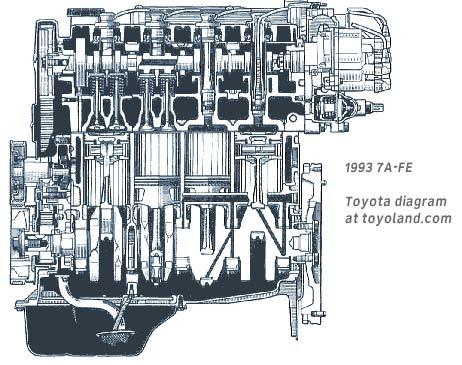 7a-fe engine