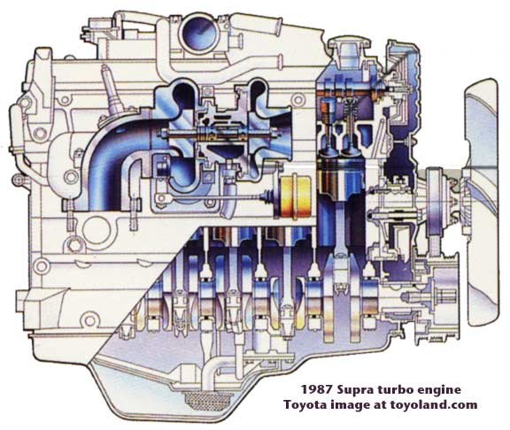 toyota engines supra engine toyota